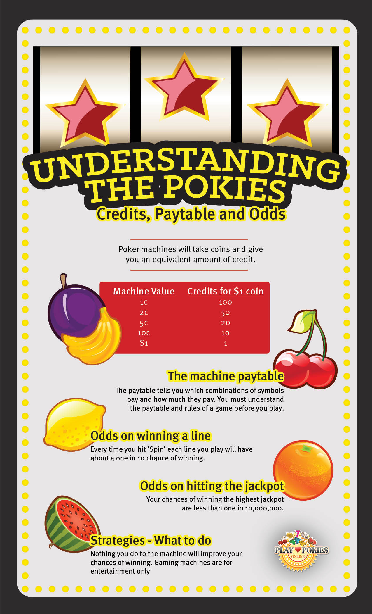 Understanding the pokies_infographic