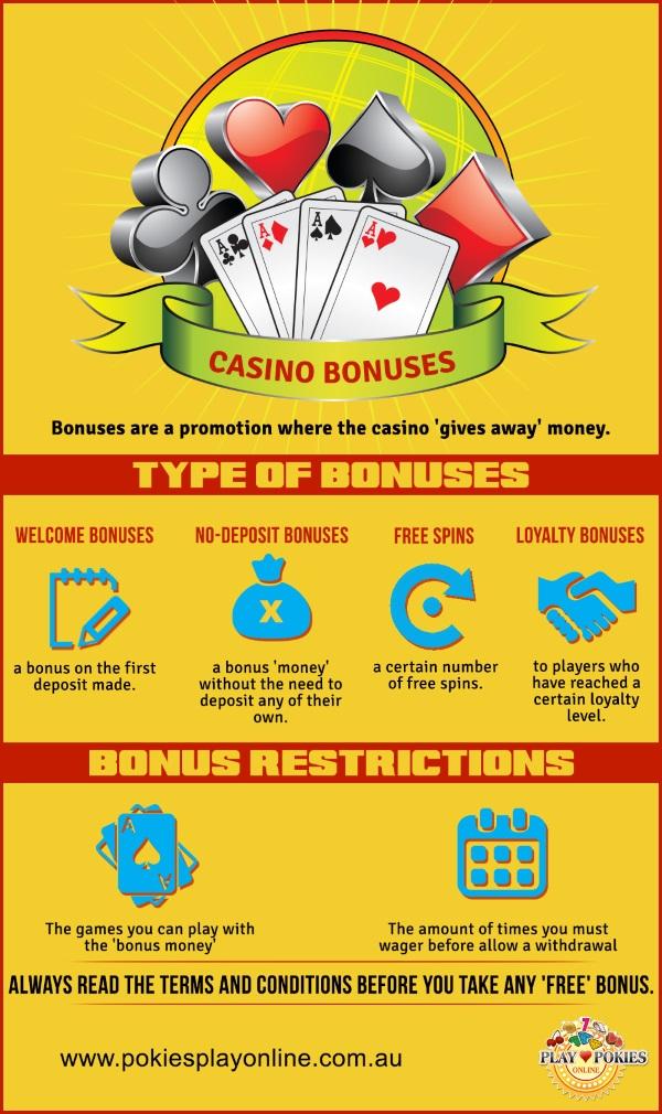 what are online casino bonuses